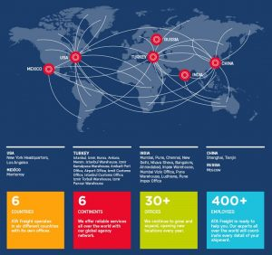 A Global Freight Forwarding Services