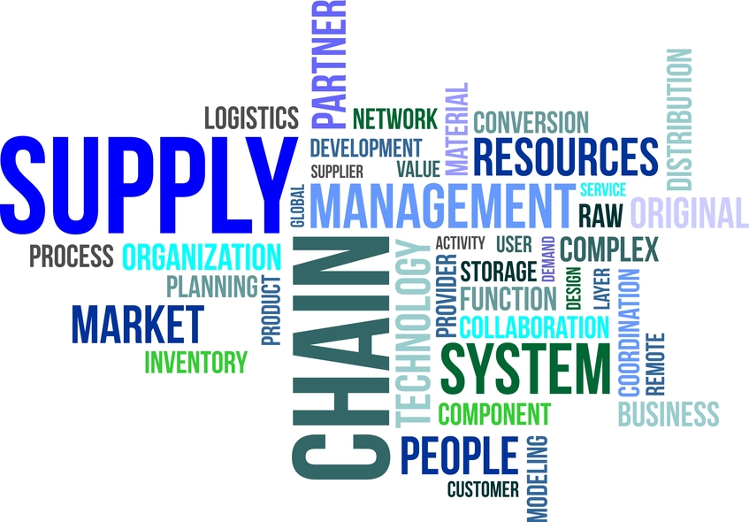 Warehousing & Distribution in Supply Chain Management
